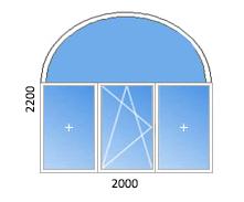 трёхстворчатое арочное окно