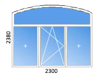 арочное трехстворчатое пластиковое окно